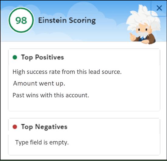 Salesforce Spring '20 Release: Einstein Opportunity Scoring